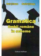 GRAMATICA LIMBII ROMANE IN SCHEME | Autori: Maria Ticleanu, Dumitru Ticleanu